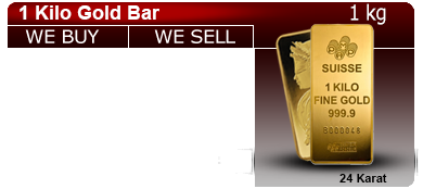 1 Kilo Gold Perth Bar